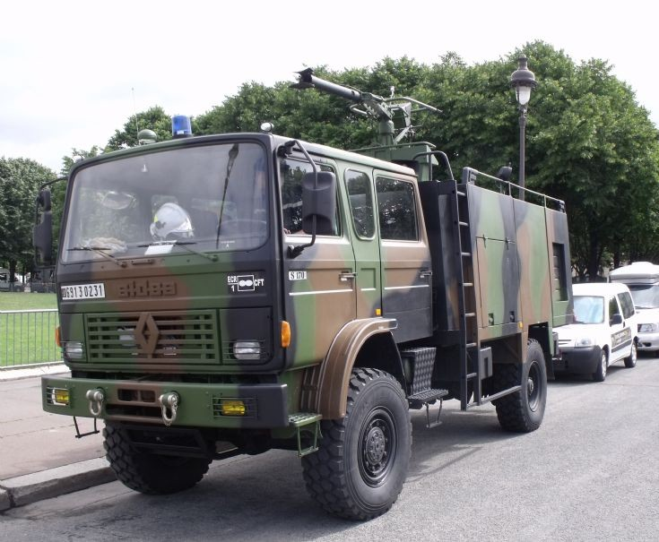 Renault Sides French Aviation Army